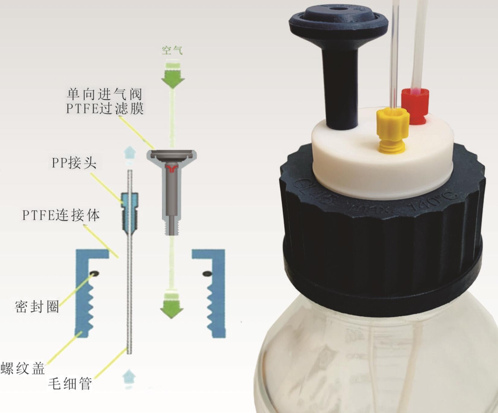 用于 HPLC 系统的Laboratory Safety Cap溶剂瓶安全盖 | 诺必思