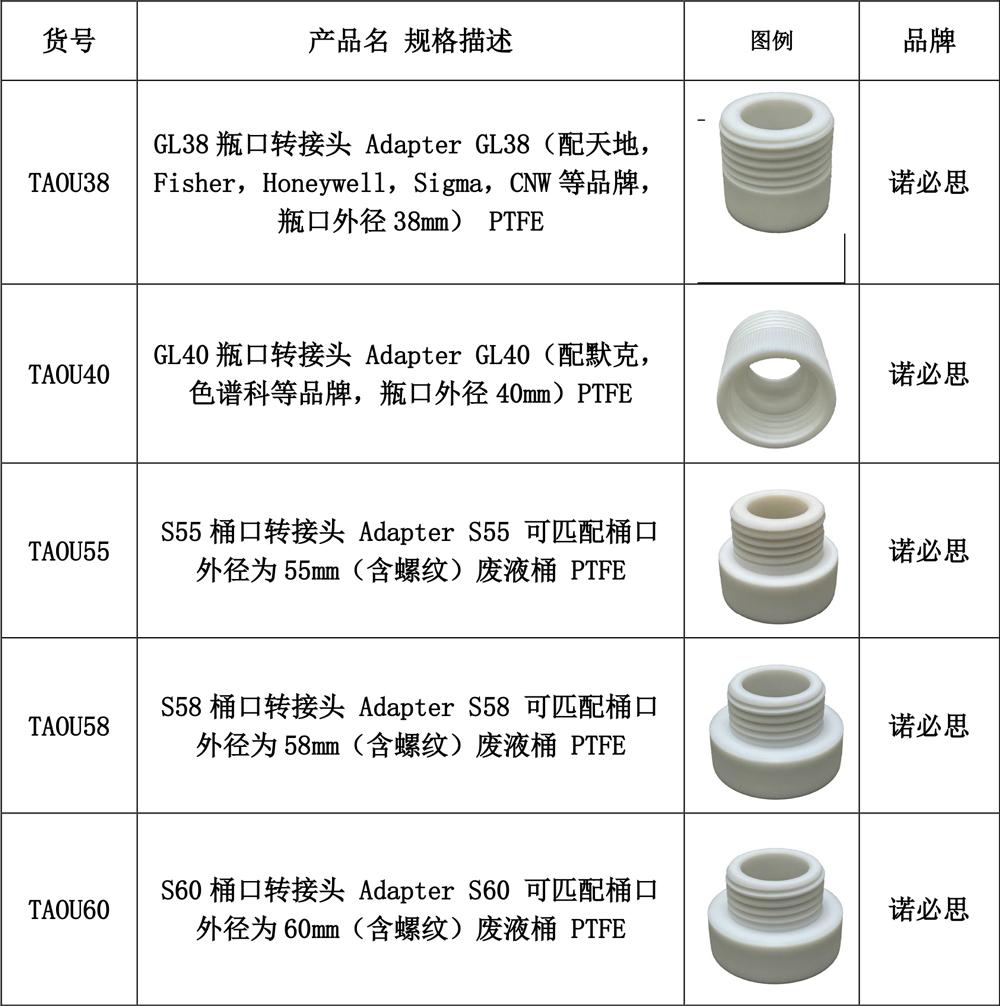 诺必思®溶剂瓶|废液桶口转接头